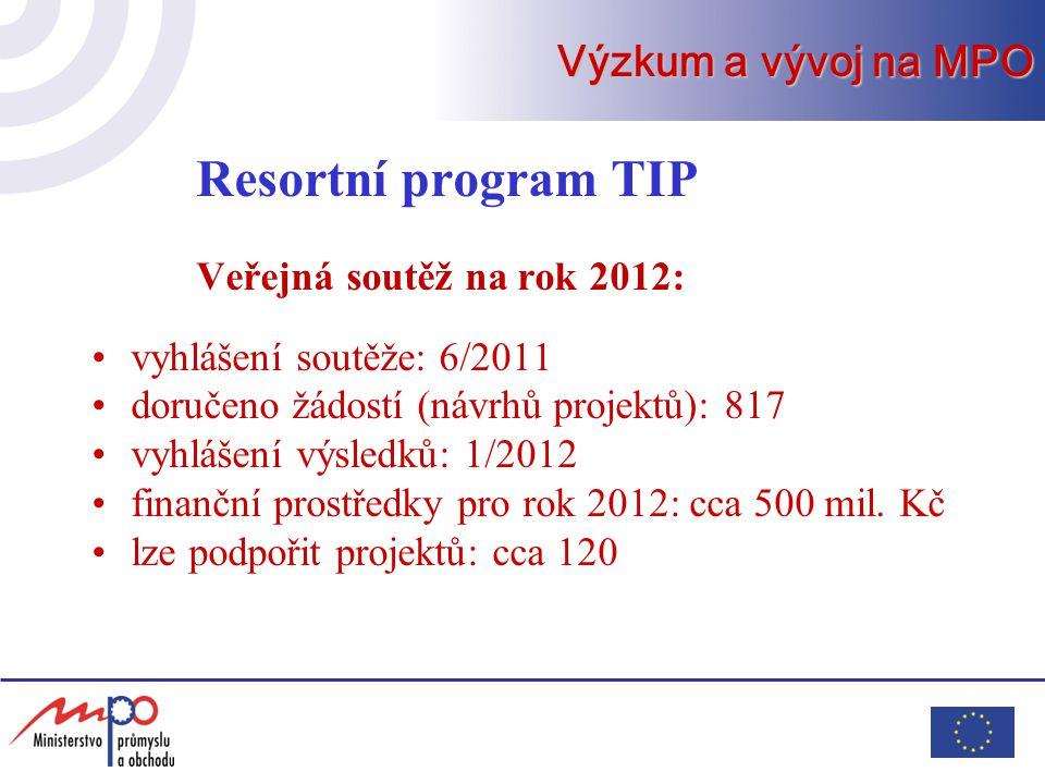 Resortní program TIP Veřejná soutěž na rok 2012: vyhlášení soutěže: 6/2011 doručeno žádostí (návrhů projektů): 817 vyhlášení výsledků: 1/2012 finanční