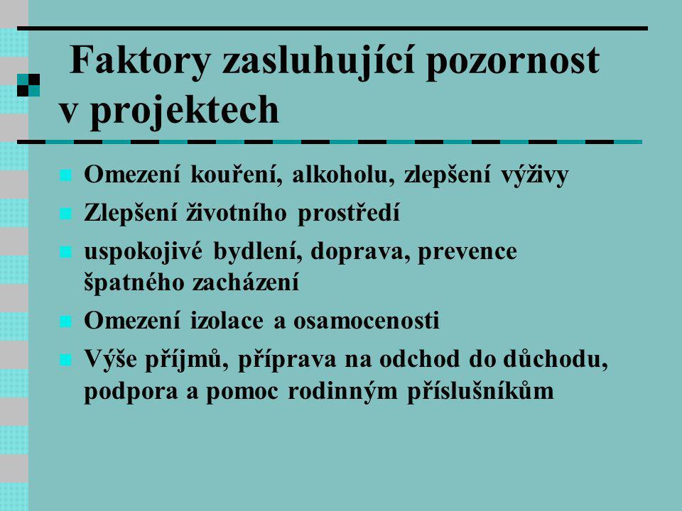 Faktory zasluhující pozornost v projektech Omezení kouření, alkoholu, zlepšení výživy Zlepšení životního prostředí uspokojivé bydlení, doprava, preven
