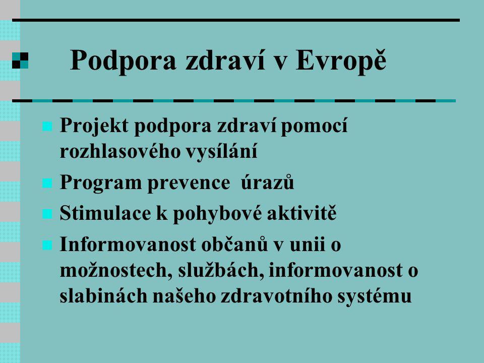 Podpora zdraví v Evropě Projekt podpora zdraví pomocí rozhlasového vysílání Program prevence úrazů Stimulace k pohybové aktivitě Informovanost občanů