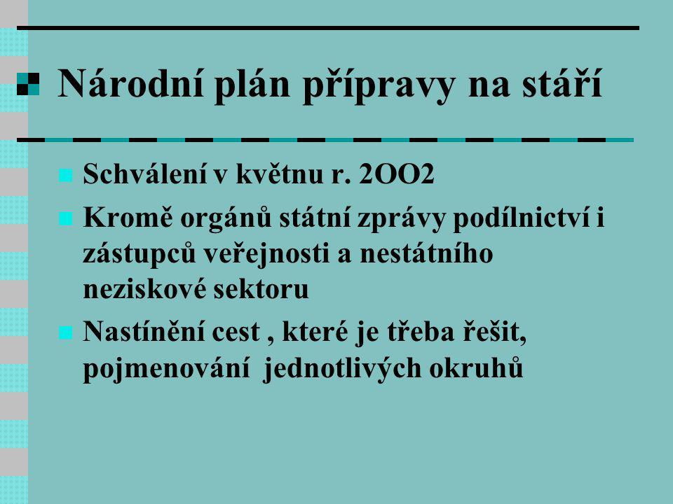 Národní plán přípravy na stáří Schválení v květnu r. 2OO2 Kromě orgánů státní zprávy podílnictví i zástupců veřejnosti a nestátního neziskové sektoru