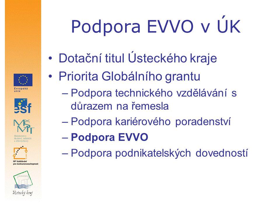 Podpora EVVO v ÚK Dotační titul Ústeckého kraje Priorita Globálního grantu –Podpora technického vzdělávání s důrazem na řemesla –Podpora kariérového poradenství –Podpora EVVO –Podpora podnikatelských dovedností