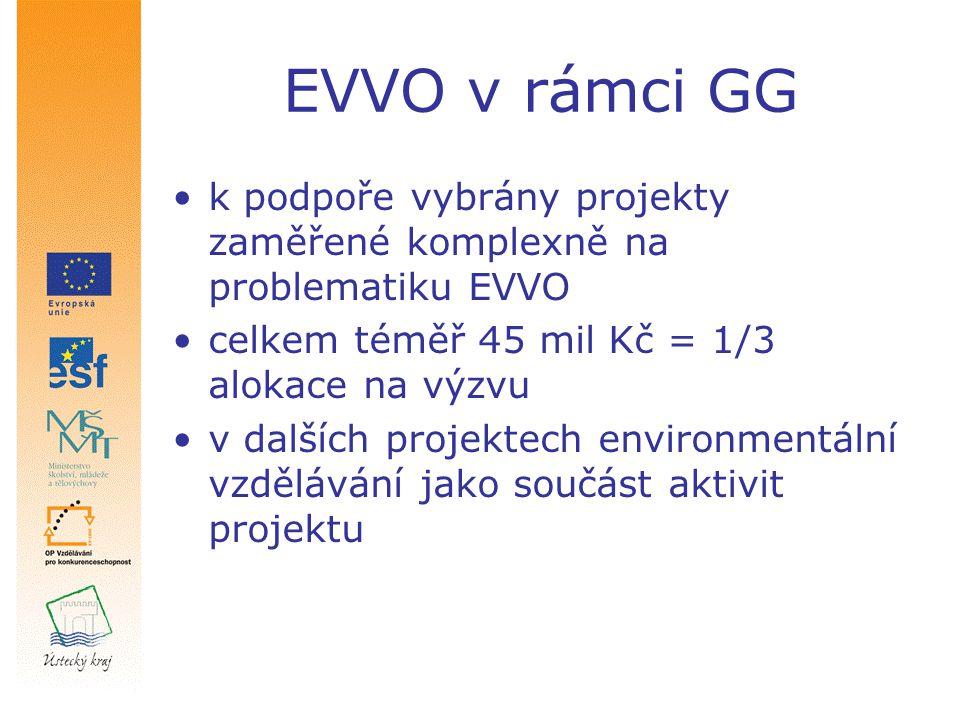 EVVO v rámci GG k podpoře vybrány projekty zaměřené komplexně na problematiku EVVO celkem téměř 45 mil Kč = 1/3 alokace na výzvu v dalších projektech environmentální vzdělávání jako součást aktivit projektu