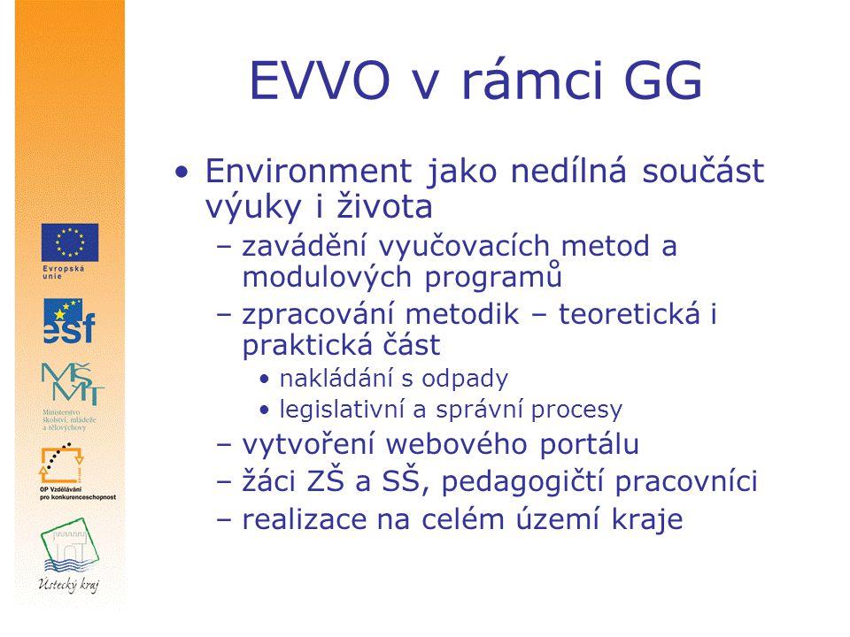 EVVO v rámci GG Environment jako nedílná součást výuky i života –zavádění vyučovacích metod a modulových programů –zpracování metodik – teoretická i p