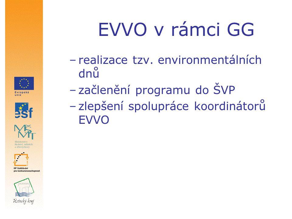 EVVO v rámci GG –realizace tzv. environmentálních dnů –začlenění programu do ŠVP –zlepšení spolupráce koordinátorů EVVO