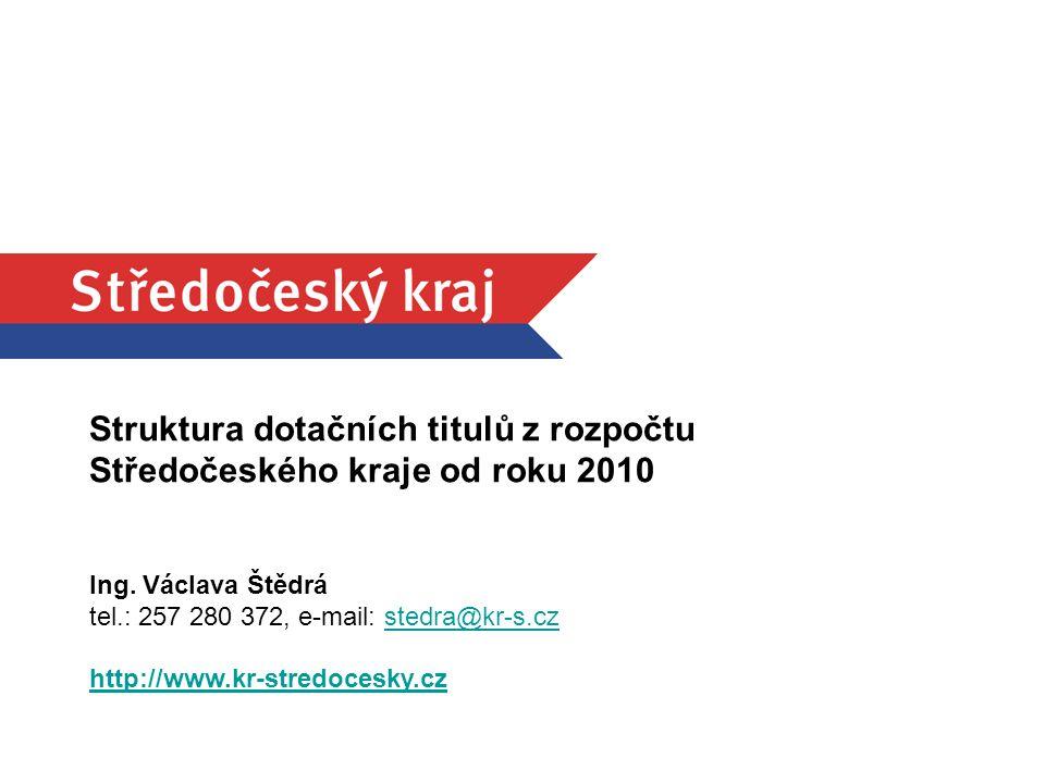 1 Struktura dotačních titulů z rozpočtu Středočeského kraje od roku 2010 Ing. Václava Štědrá tel.: 257 280 372, e-mail: stedra@kr-s.czstedra@kr-s.cz h