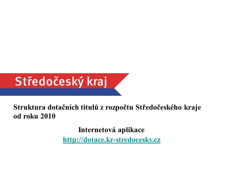 16 Struktura dotačních titulů z rozpočtu Středočeského kraje od roku 2010 Internetová aplikace http://dotace.kr-stredocesky.cz