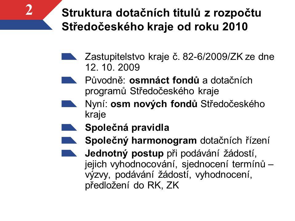 2 Struktura dotačních titulů z rozpočtu Středočeského kraje od roku 2010 Zastupitelstvo kraje č. 82-6/2009/ZK ze dne 12. 10. 2009 Původně: osmnáct fon