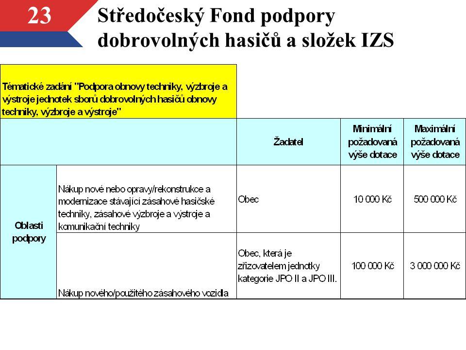 23 Středočeský Fond podpory dobrovolných hasičů a složek IZS