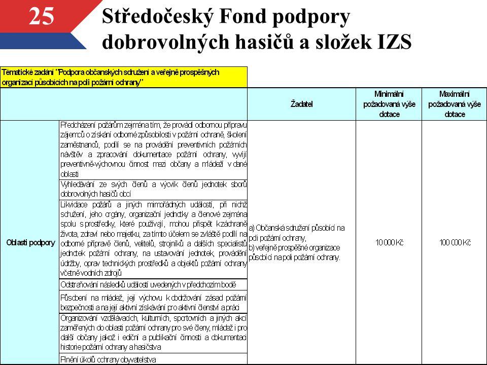 25 Středočeský Fond podpory dobrovolných hasičů a složek IZS