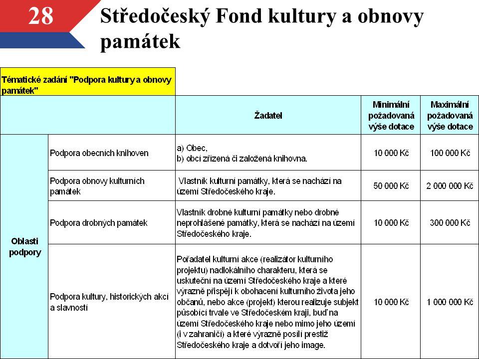 28 Středočeský Fond kultury a obnovy památek