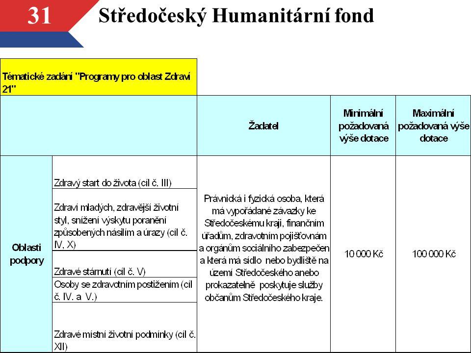 31 Středočeský Humanitární fond