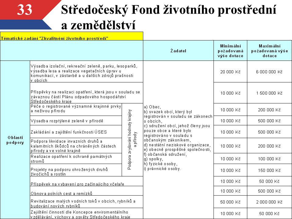 33 Středočeský Fond životního prostřední a zemědělství