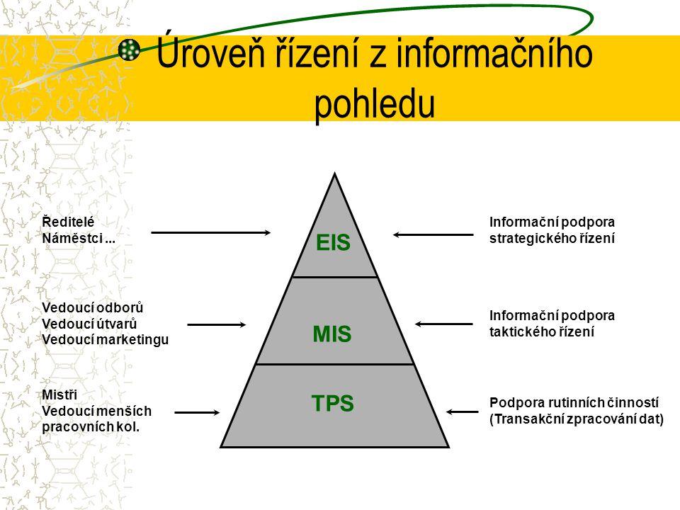 Strategické řízení Střední - taktický management Operativní management Rutinní pracovníci (výrobní i administrativní) Operativní řízení Realizace ruti