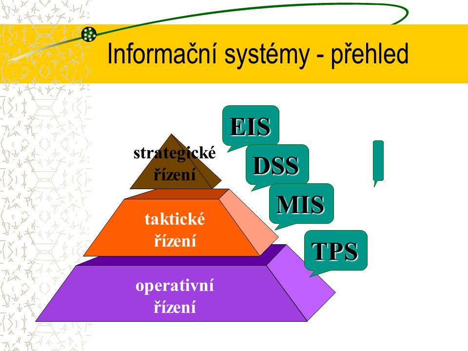 EIS TPS MIS Ředitelé Náměstci... Vedoucí odborů Vedoucí útvarů Vedoucí marketingu Mistři Vedoucí menších pracovních kol. Informační podpora strategick