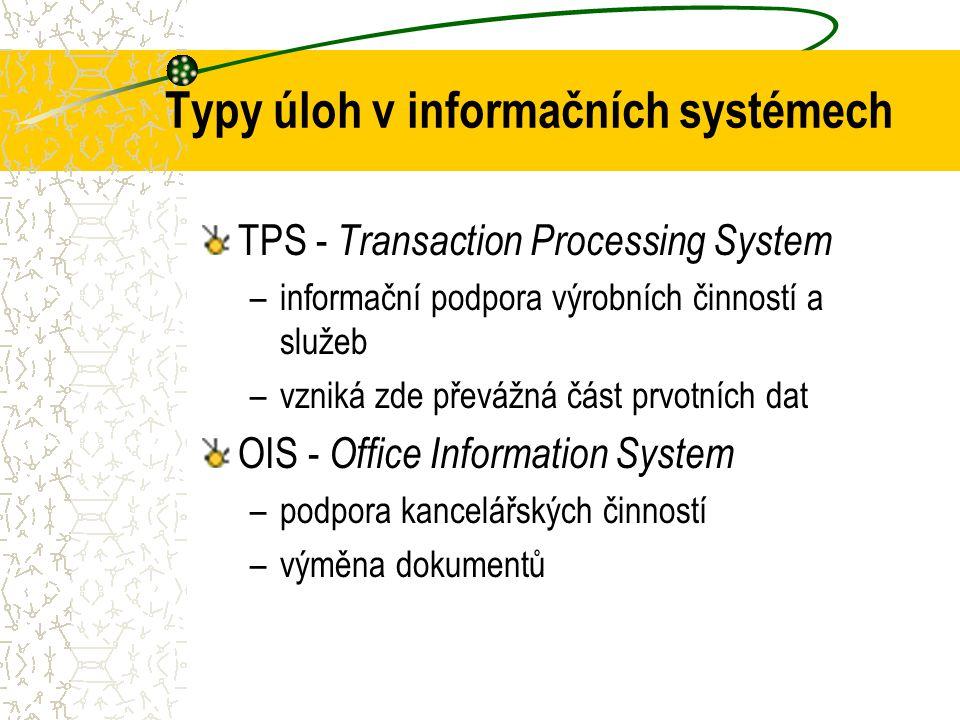 MIS - Management Information System –taktická úroveň řízení –okruhy činností: marketingové a logistické finančně účetní personální a kvalifikační –opí