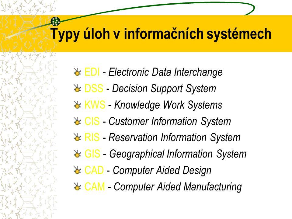 TPS - Transaction Processing System –informační podpora výrobních činností a služeb –vzniká zde převážná část prvotních dat OIS - Office Information S
