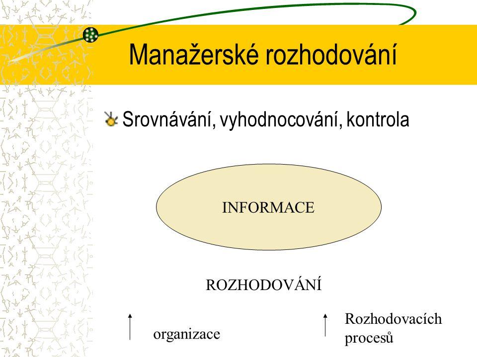 Systémy na podporu rozhodování Manažerský informační systém