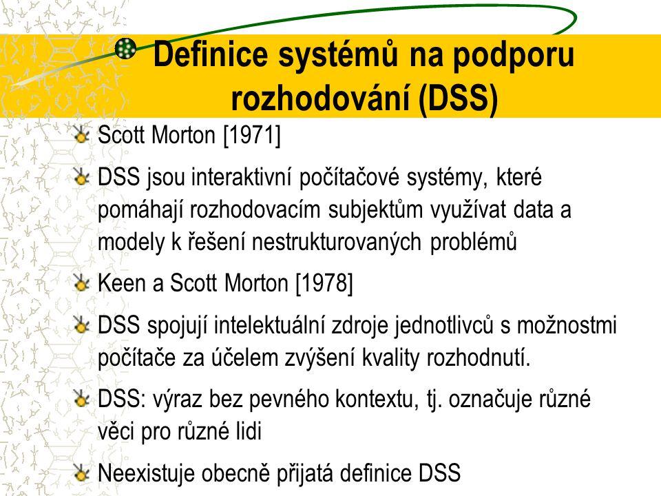 Hlavní technologie Systémy pro podporu managementu(MSS) Decision Support Systems (DSS) Group Support Systems (GSS), Exekutivní informační systémy (EIS