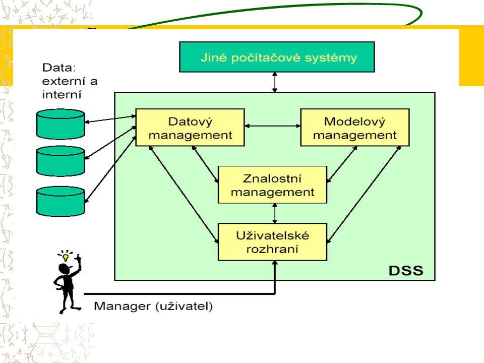 """Manažerský informační systém přímým následkem je snaha cíleně ovlivňovat tok informací v organizaci vytvořený systém tohoto toku pak nazýváme """"manažer"""