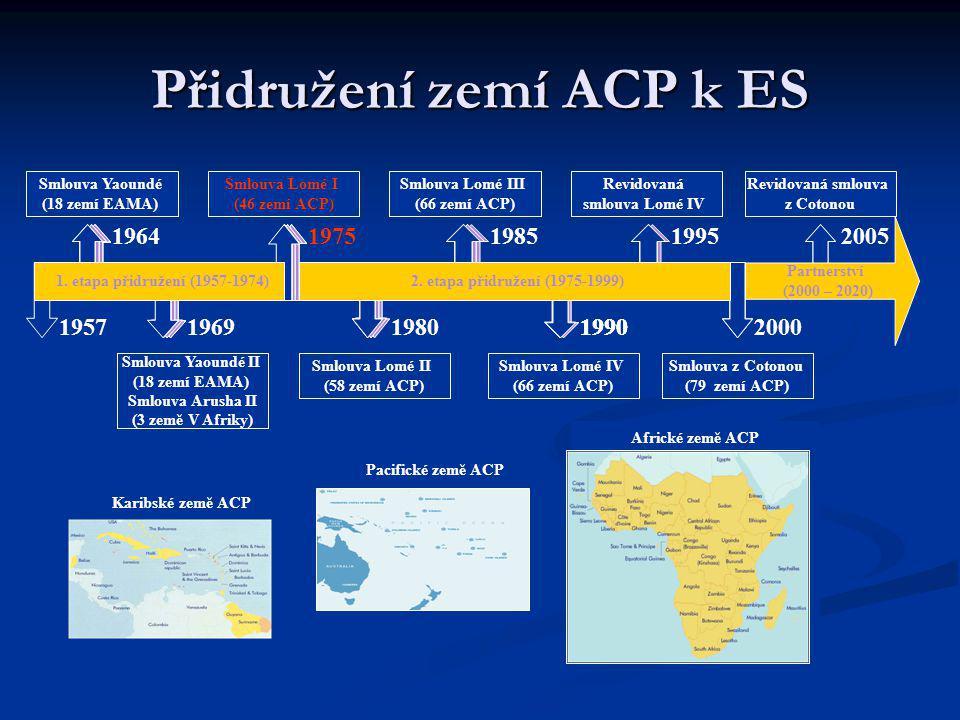 Přidružení zemí ACP k ES Africké země ACP Pacifické země ACP Karibské země ACP 19571969 19641975 1980 1985 1990 1995 2000 2005 2.