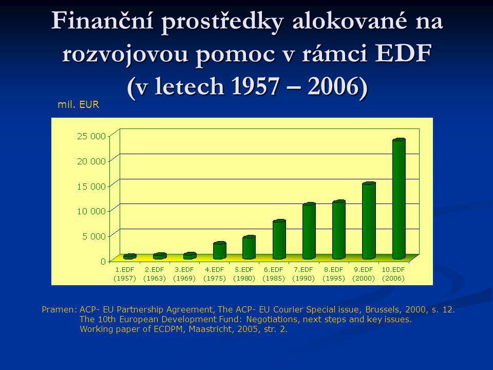 Finanční prostředky alokované na rozvojovou pomoc v rámci EDF (v letech 1957 – 2006) mil.