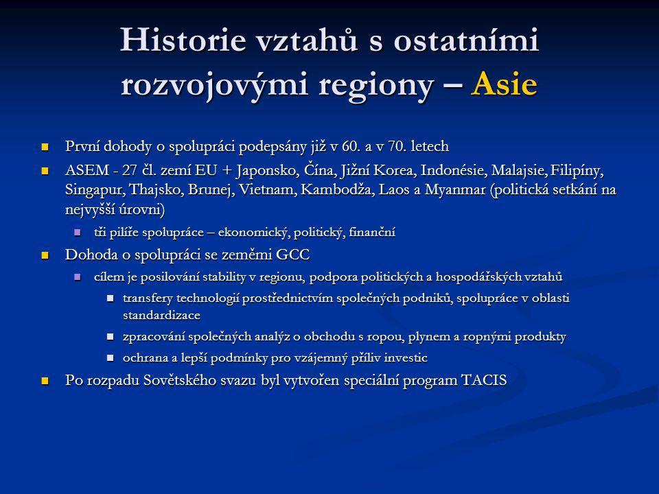 První dohody o spolupráci podepsány již v 60. a v 70.