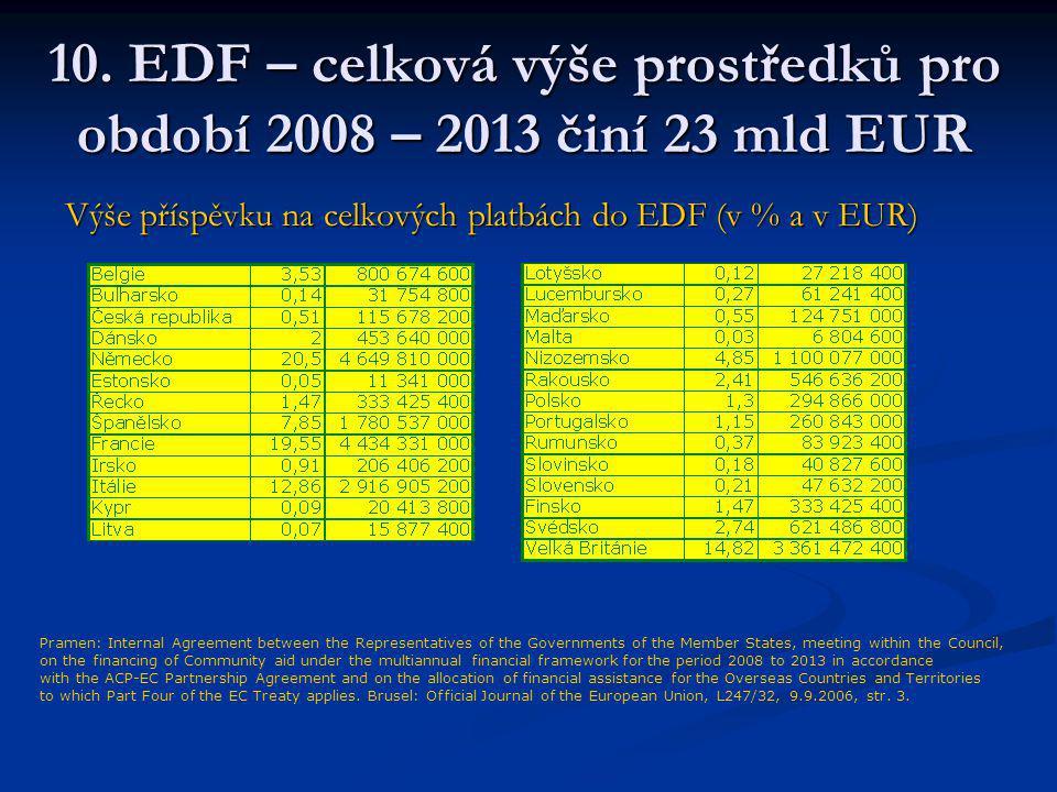 10. EDF – celková výše prostředků pro období 2008 – 2013 činí 23 mld EUR Výše příspěvku na celkových platbách do EDF (v % a v EUR) Pramen: Internal Ag