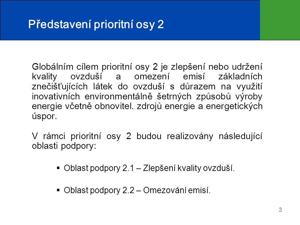 3 Představení prioritní osy 2 Globálním cílem prioritní osy 2 je zlepšení nebo udržení kvality ovzduší a omezení emisí základních znečišťujících látek do ovzduší s důrazem na využití inovativních environmentálně šetrných způsobů výroby energie včetně obnovitel.