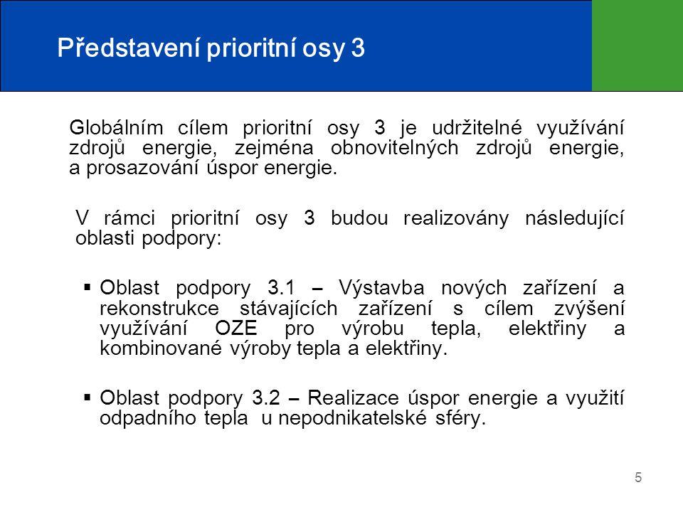 5 Představení prioritní osy 3 Globálním cílem prioritní osy 3 je udržitelné využívání zdrojů energie, zejména obnovitelných zdrojů energie, a prosazování úspor energie.