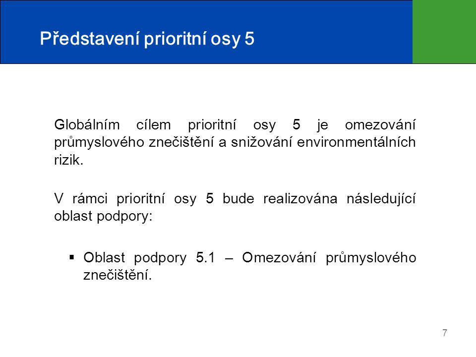 7 Představení prioritní osy 5 Globálním cílem prioritní osy 5 je omezování průmyslového znečištění a snižování environmentálních rizik. V rámci priori