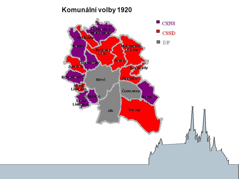 Komunální volby 1920
