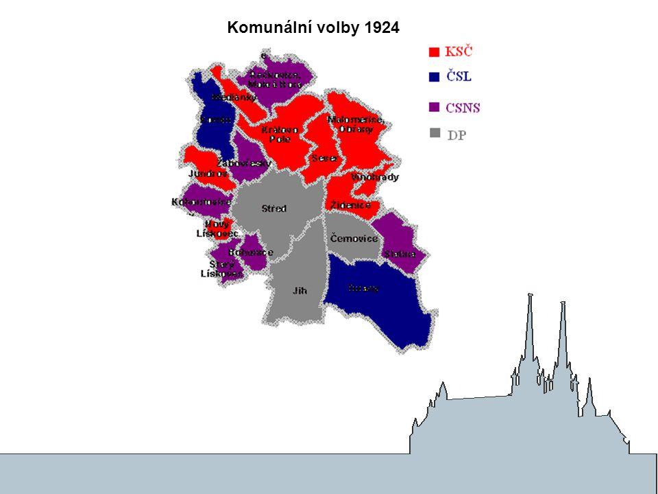 Komunální volby 1924