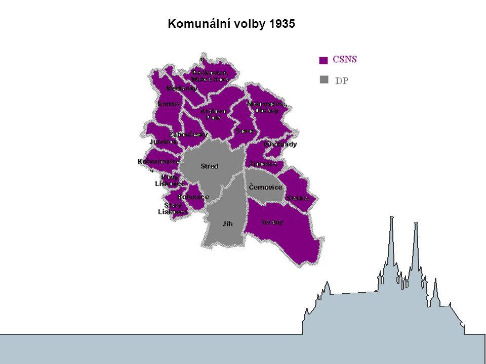 Komunální volby 1935