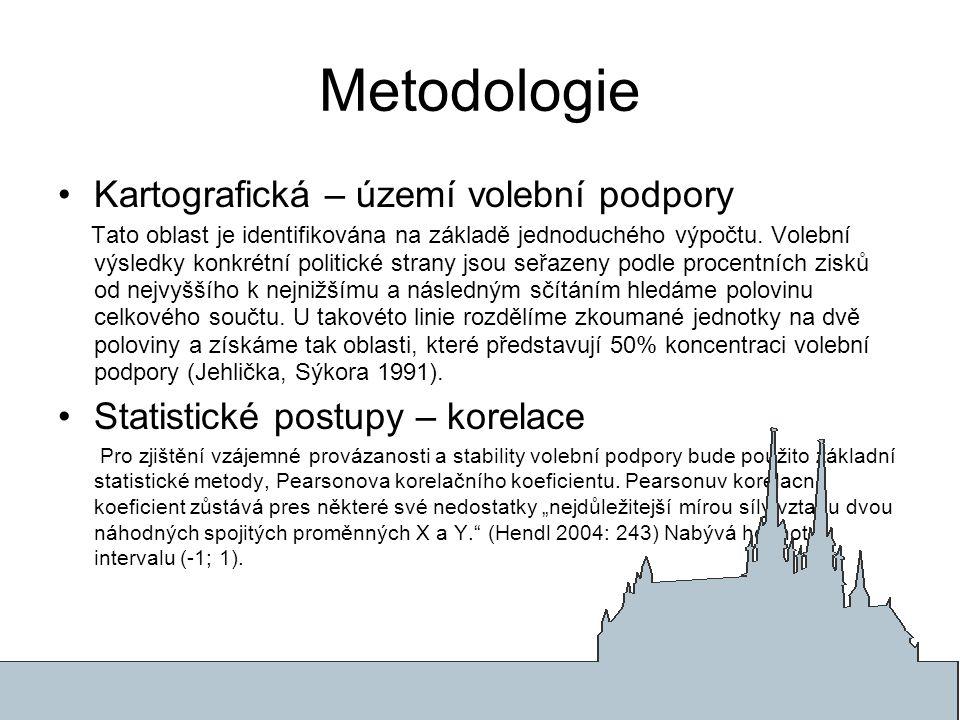 Metodologie Kartografická – území volební podpory Tato oblast je identifikována na základě jednoduchého výpočtu. Volební výsledky konkrétní politické