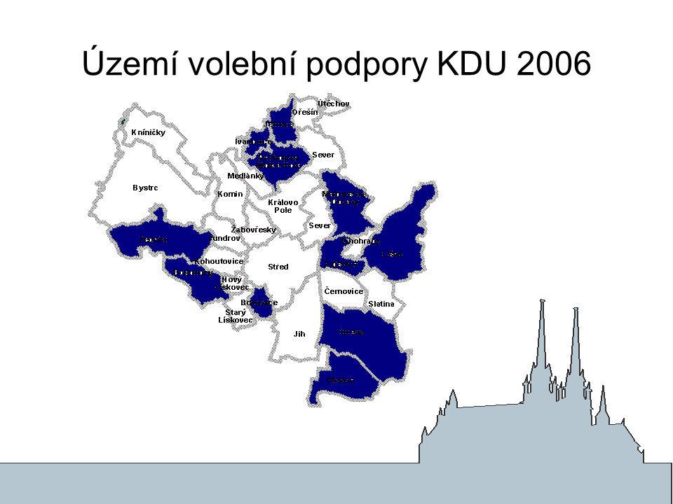 Území volební podpory KDU 2006