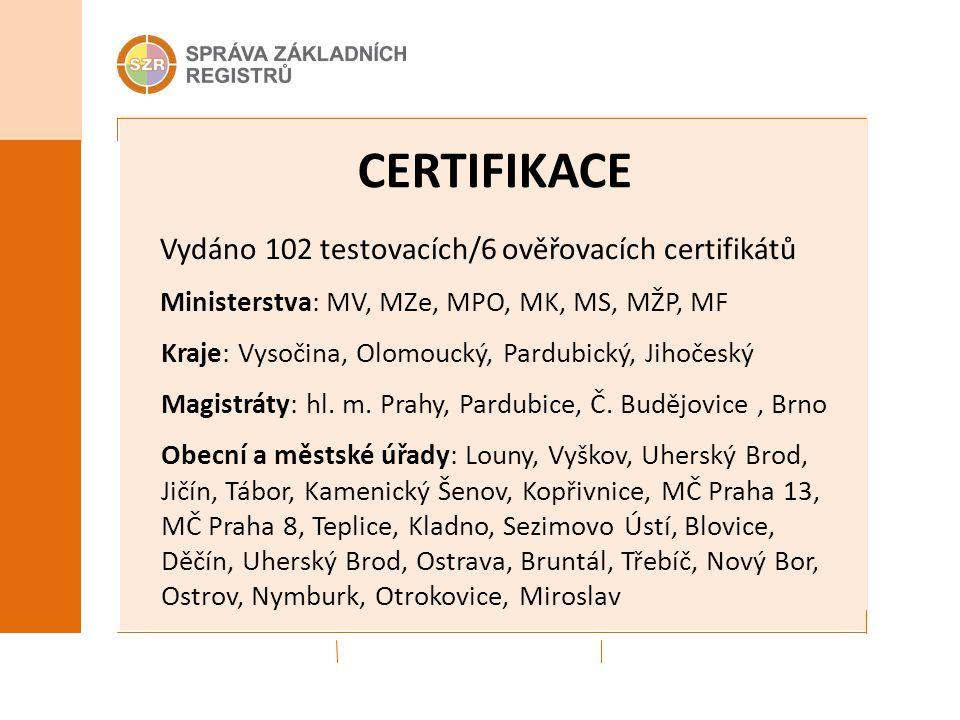 CERTIFIKACE Vydáno 102 testovacích/6 ověřovacích certifikátů Ministerstva: MV, MZe, MPO, MK, MS, MŽP, MF Kraje: Vysočina, Olomoucký, Pardubický, Jihoč