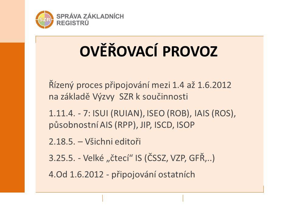 OVĚŘOVACÍ PROVOZ Řízený proces připojování mezi 1.4 až 1.6.2012 na základě Výzvy SZR k součinnosti 1.11.4. - 7: ISUI (RUIAN), ISEO (ROB), IAIS (ROS),