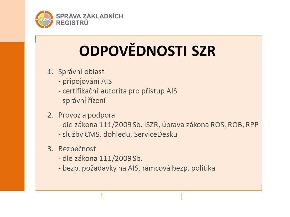 ODPOVĚDNOSTI SZR 1.Správní oblast - připojování AIS - certifikační autorita pro přístup AIS - správní řízení 2.Provoz a podpora - dle zákona 111/2009