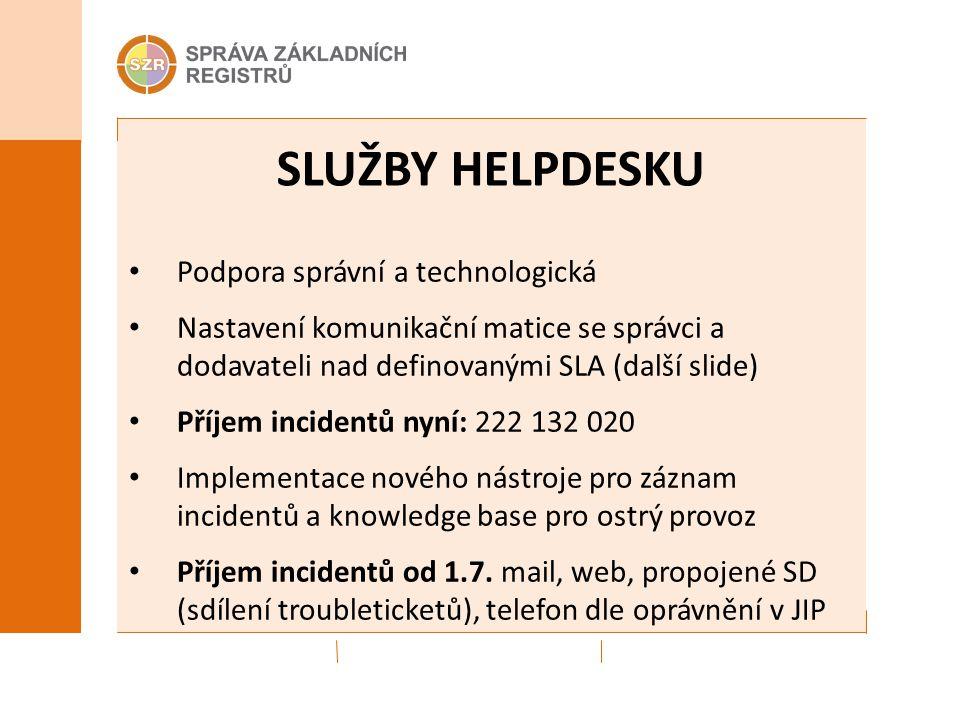 SLUŽBY HELPDESKU Podpora správní a technologická Nastavení komunikační matice se správci a dodavateli nad definovanými SLA (další slide) Příjem incide