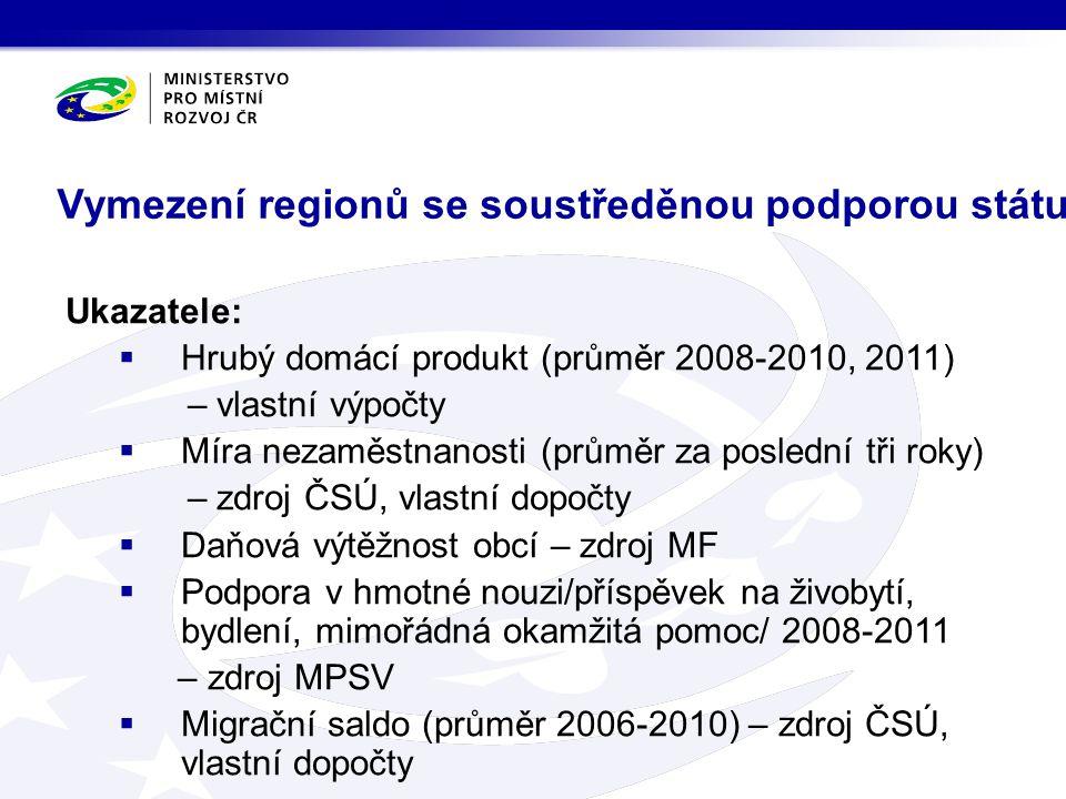 Vymezení regionů se soustředěnou podporou státu Ukazatele:  Hrubý domácí produkt (průměr 2008-2010, 2011) – vlastní výpočty  Míra nezaměstnanosti (p
