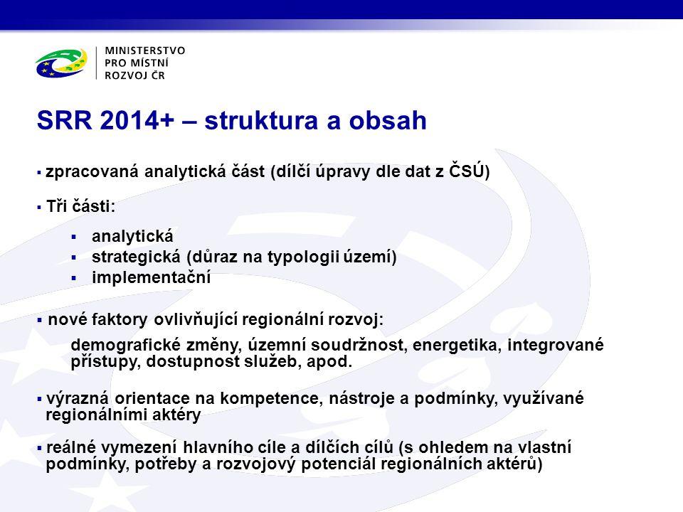  zpracovaná analytická část (dílčí úpravy dle dat z ČSÚ)  Tři části:  analytická  strategická (důraz na typologii území)  implementační  nové fa