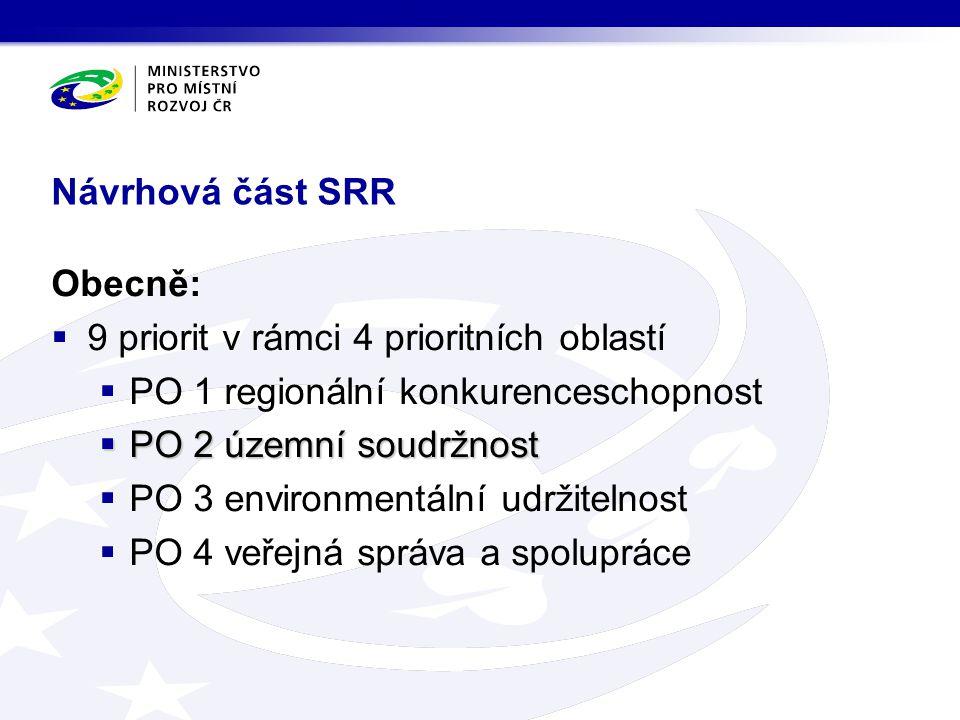Návrhová část SRR Obecně:  9 priorit v rámci 4 prioritních oblastí  PO 1 regionální konkurenceschopnost  PO 2 územní soudržnost  PO 3 environmentá
