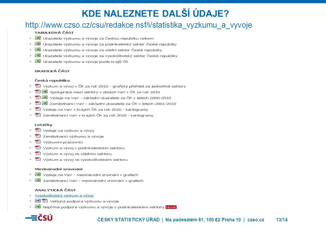 ČESKÝ STATISTICKÝ ÚŘAD | Na padesátém 81, 100 82 Praha 10 | czso.cz13/14 KDE NALEZNETE DALŠÍ ÚDAJE? http://www.czso.cz/csu/redakce.nsf/i/statistika_vy