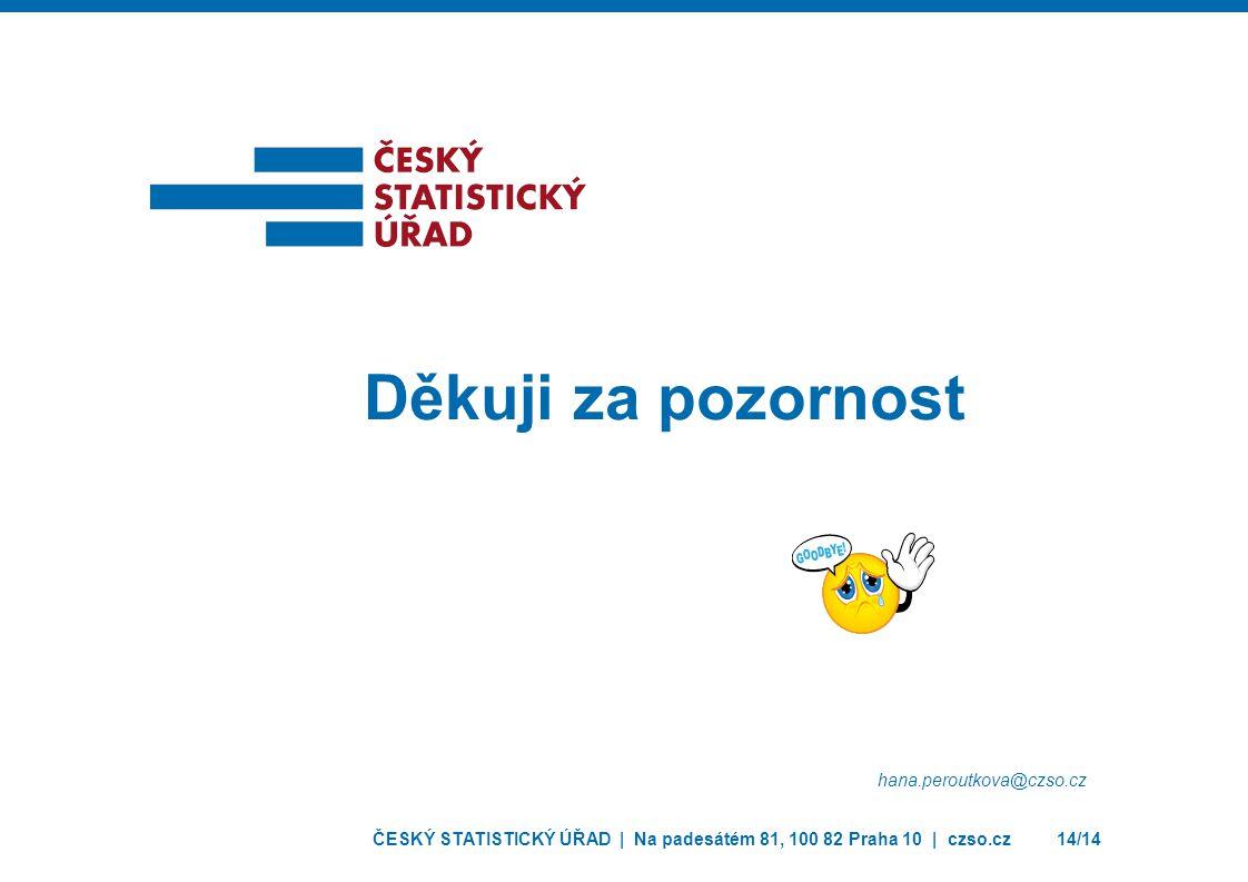 ČESKÝ STATISTICKÝ ÚŘAD | Na padesátém 81, 100 82 Praha 10 | czso.cz14/14 Děkuji za pozornost hana.peroutkova@czso.cz
