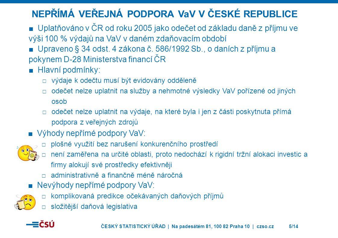 ČESKÝ STATISTICKÝ ÚŘAD | Na padesátém 81, 100 82 Praha 10 | czso.cz5/14 ■Uplatňováno v ČR od roku 2005 jako odečet od základu daně z příjmu ve výši 10