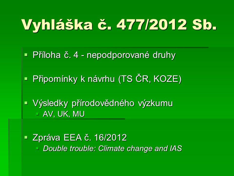 Vyhláška č. 477/2012 Sb.  Příloha č. 4 - nepodporované druhy  Připomínky k návrhu (TS ČR, KOZE)  Výsledky přírodovědného výzkumu  AV, UK, MU  Zpr