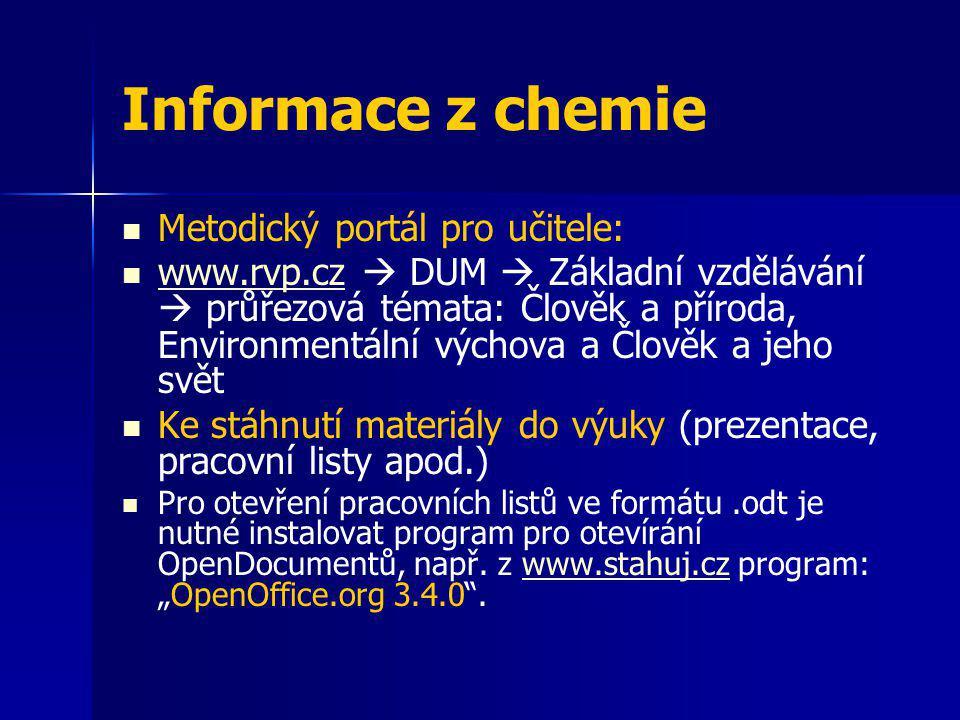 Informace z chemie Metodický portál pro učitele: www.rvp.cz  DUM  Základní vzdělávání  průřezová témata: Člověk a příroda, Environmentální výchova