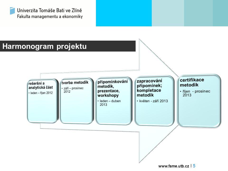 Harmonogram projektu www.fame.utb.cz I 5
