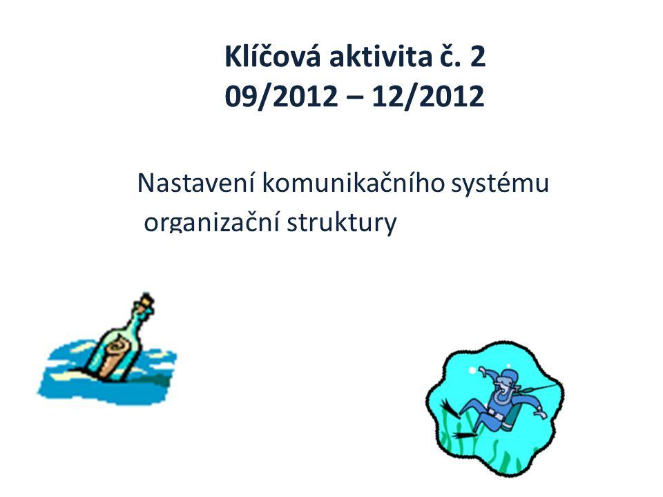 Klíčová aktivita č. 2 09/2012 – 12/2012 Nastavení komunikačního systému organizační struktury