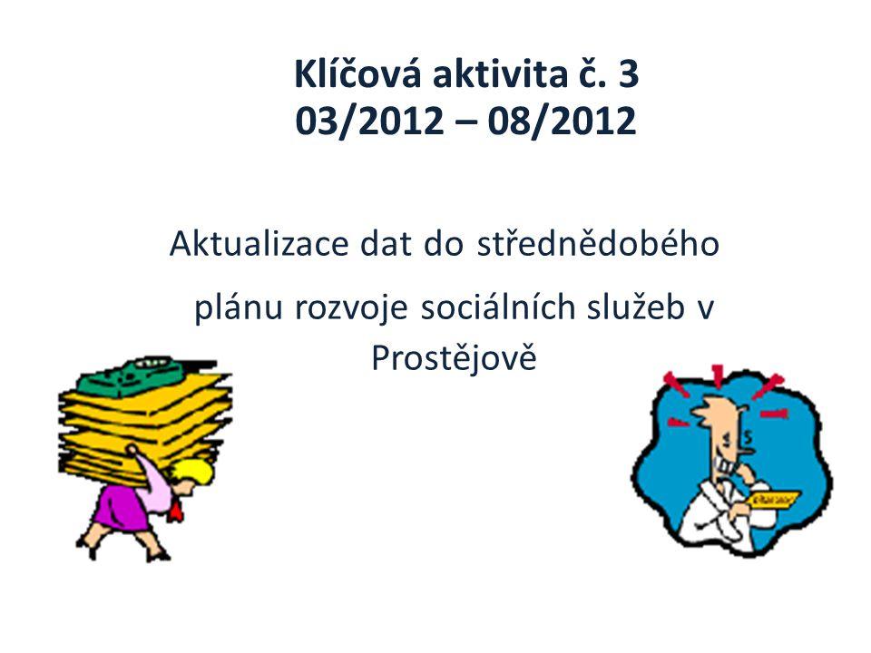 Aktualizace dat do střednědobého plánu rozvoje sociálních služeb v Prostějově Klíčová aktivita č.